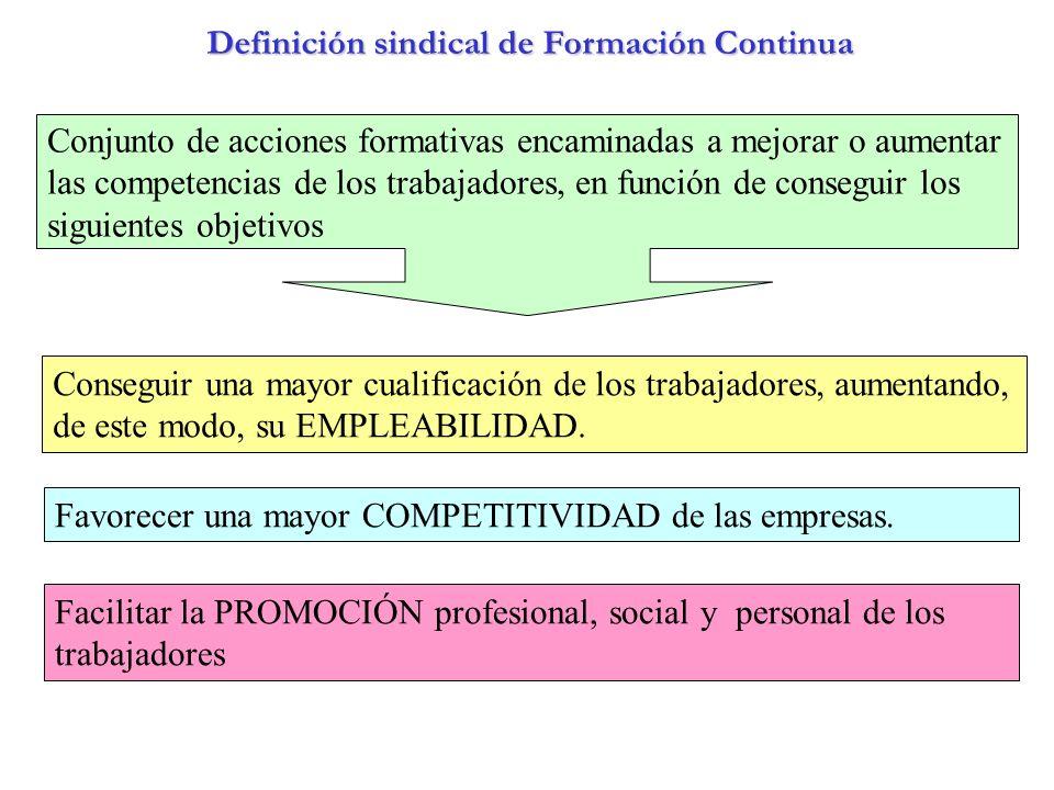 Definición sindical de Formación Continua Conjunto de acciones formativas encaminadas a mejorar o aumentar las competencias de los trabajadores, en fu