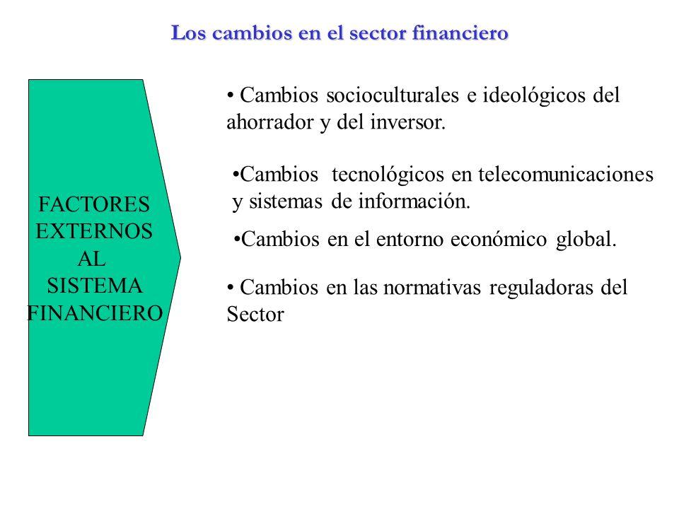 Los cambios en el sector financiero FACTORES EXTERNOS AL SISTEMA FINANCIERO Cambios socioculturales e ideológicos del ahorrador y del inversor. Cambio