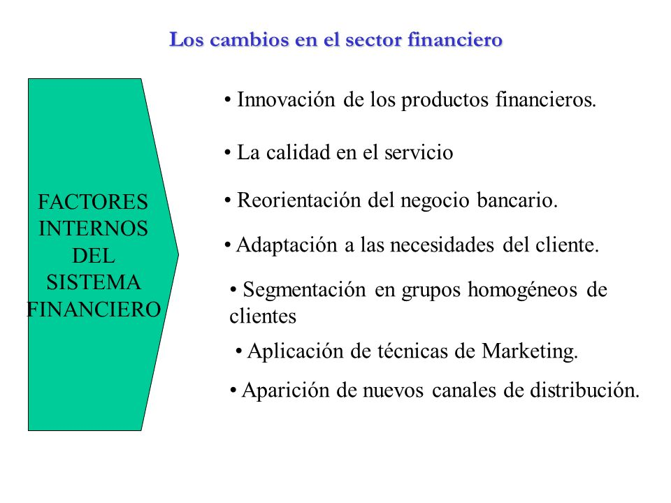 Los cambios en el sector financiero FACTORES INTERNOS DEL SISTEMA FINANCIERO Innovación de los productos financieros. Reorientación del negocio bancar