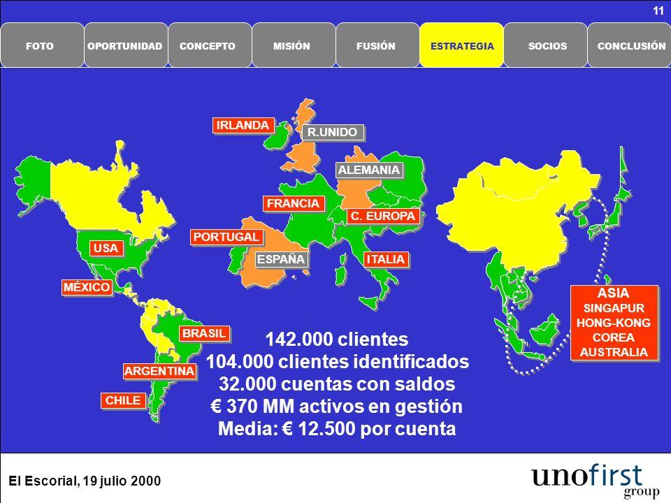 El Escorial, 19 julio 2000 11 ESPAÑA R.UNIDO ALEMANIA PORTUGAL FRANCIA ITALIA C. EUROPA IRLANDA MÉXICO CHILE USA ARGENTINA ASIA SINGAPUR HONG-KONG COR