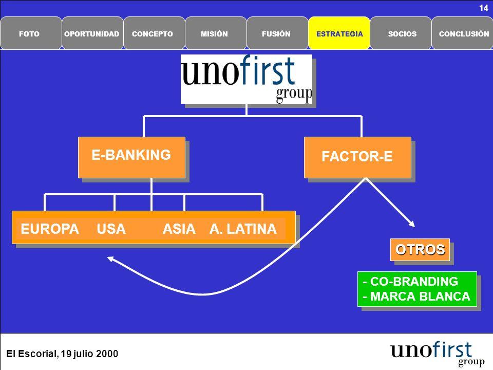 El Escorial, 19 julio 2000 14 E-BANKING OTROSOTROS - CO-BRANDING - MARCA BLANCA - CO-BRANDING - MARCA BLANCA FACTOR-E EUROPA USA ASIA A. LATINA CONCLU