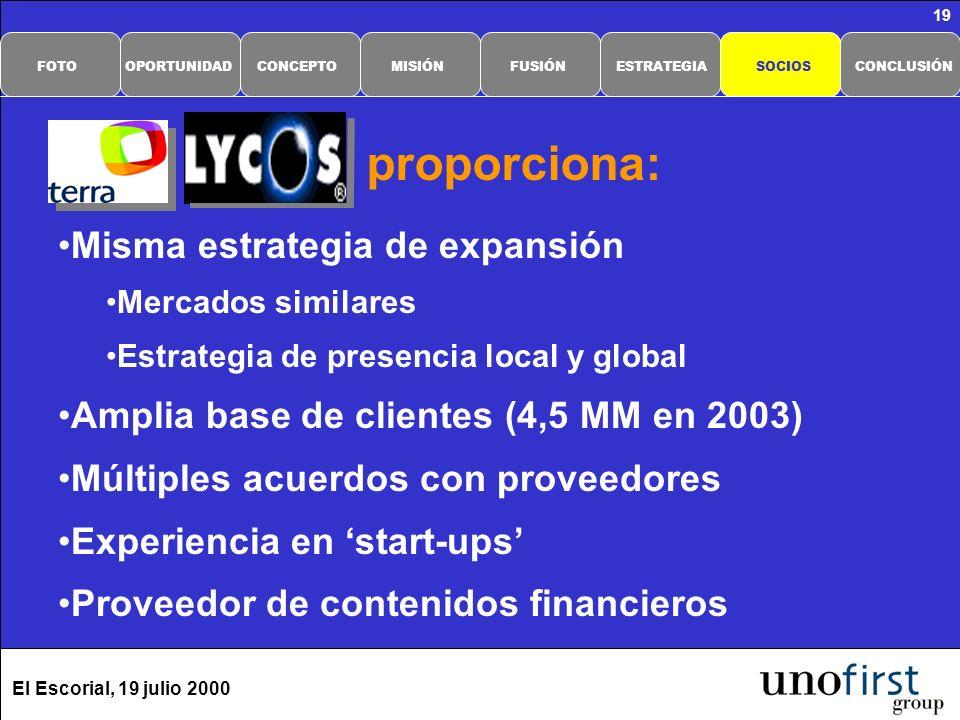 El Escorial, 19 julio 2000 19 proporciona: Misma estrategia de expansión Mercados similares Estrategia de presencia local y global Amplia base de clientes (4,5 MM en 2003) Múltiples acuerdos con proveedores Experiencia en start-ups Proveedor de contenidos financieros CONCLUSIÓNSOCIOSESTRATEGIAFUSIÓNMISIÓNCONCEPTOOPORTUNIDADFOTO