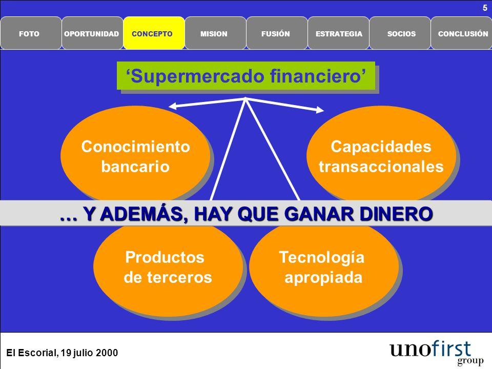 El Escorial, 19 julio 2000 5 Tecnología apropiada Tecnología apropiada Capacidades transaccionales Capacidades transaccionales Productos de terceros Productos de terceros Conocimiento bancario Conocimiento bancario … Y ADEMÁS, HAY QUE GANAR DINERO CONCLUSIÓNSOCIOSESTRATEGIAFUSIÓNMISIONCONCEPTOOPORTUNIDADFOTO Supermercado financiero