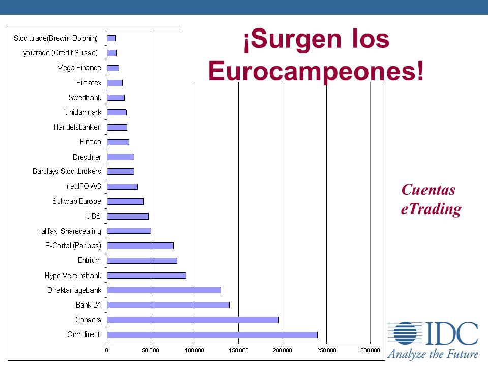 Cuentas eTrading ¡Surgen los Eurocampeones!