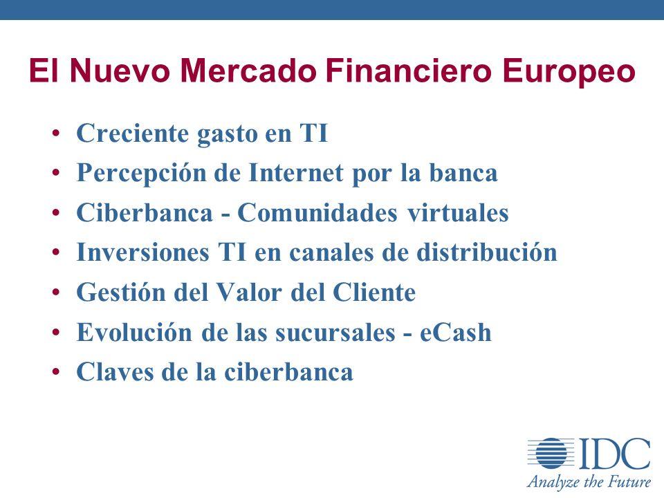 El Nuevo Mercado Financiero Europeo Creciente gasto en TI Percepción de Internet por la banca Ciberbanca - Comunidades virtuales Inversiones TI en can