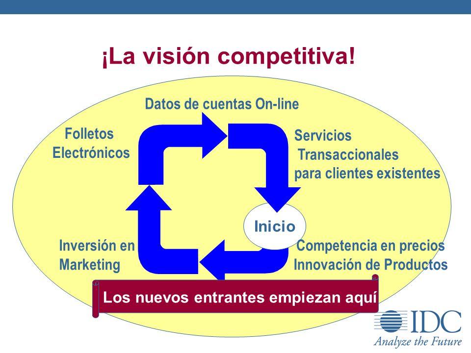 ¡La visión competitiva! Los nuevos entrantes empiezan aquí Inicio Folletos Electrónicos Inversión en Marketing Datos de cuentas On-line Servicios Tran