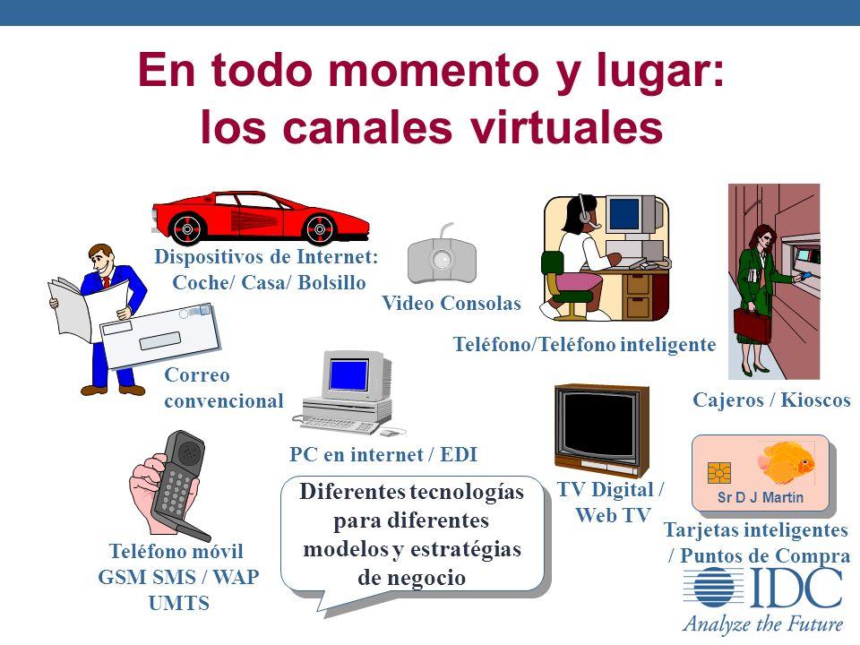 En todo momento y lugar: los canales virtuales Diferentes tecnologías para diferentes modelos y estratégias de negocio Correo convencional Teléfono mó