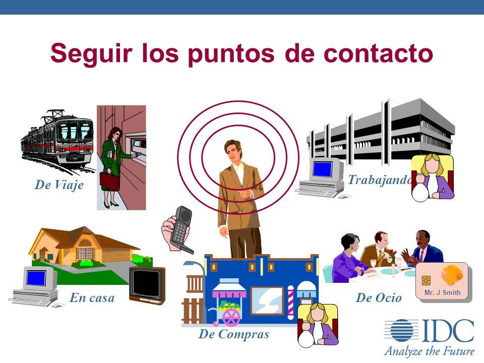 Seguir los puntos de contacto Trabajando En casa De Viaje De Ocio Mr. J Smith De Compras