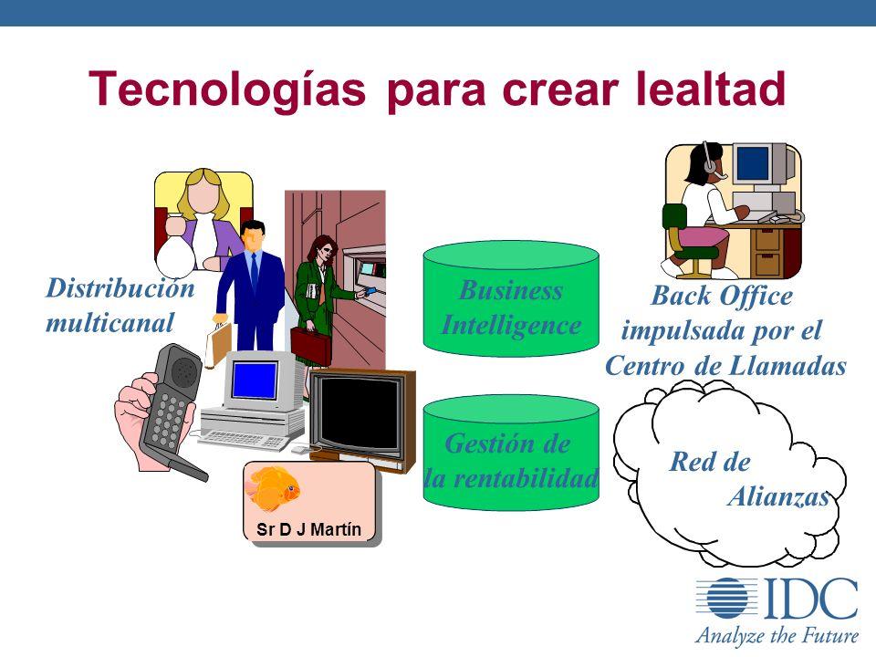 Tecnologías para crear lealtad Business Intelligence Gestión de la rentabilidad Back Office impulsada por el Centro de Llamadas Sr D J Martín Distribu