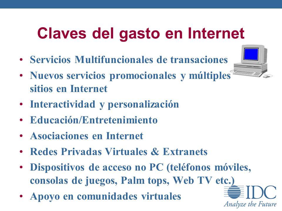 Claves del gasto en Internet Servicios Multifuncionales de transaciones Nuevos servicios promocionales y múltiples sitios en Internet Interactividad y
