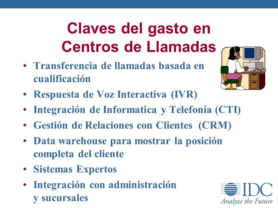 Claves del gasto en Centros de Llamadas Transferencia de llamadas basada en cualificación Respuesta de Voz Interactiva (IVR) Integración de Informatic
