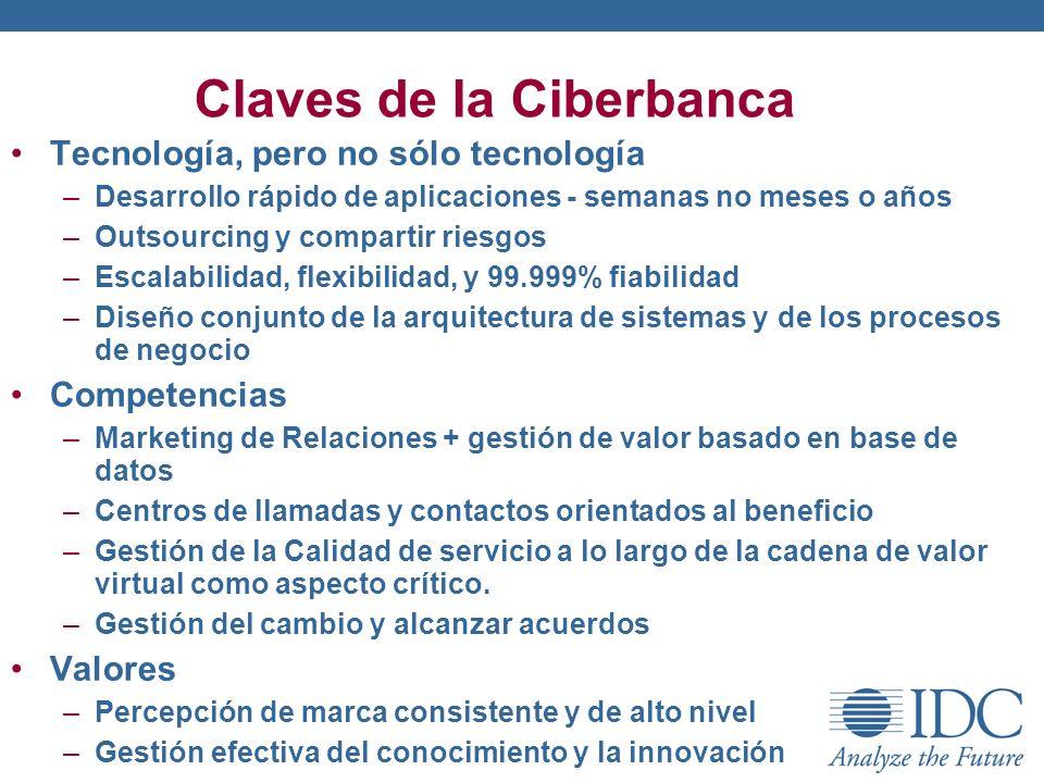 Claves de la Ciberbanca Tecnología, pero no sólo tecnología –Desarrollo rápido de aplicaciones - semanas no meses o años –Outsourcing y compartir ries