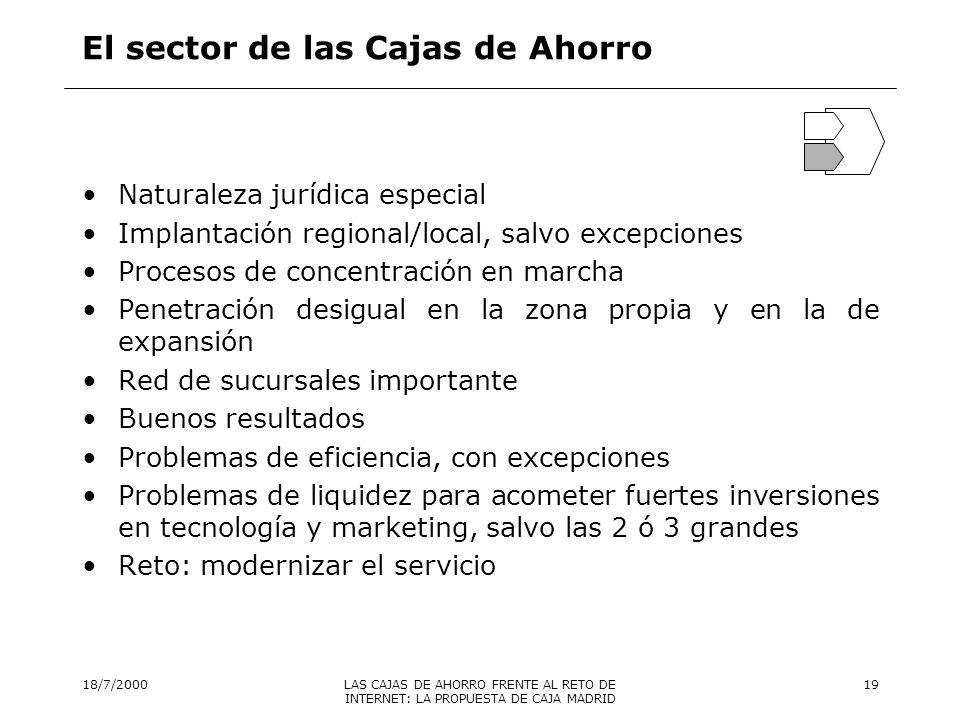 18/7/2000LAS CAJAS DE AHORRO FRENTE AL RETO DE INTERNET: LA PROPUESTA DE CAJA MADRID 20 Propuesta de modelo de negocio en Internet para Cajas de Ahorro CANAL COMPLEMENTARIO r INTERNETIZACION NEGOCIO TRADICIONAL BUENA POSICION COMPETITIVA CANAL ALTERNATIVO O MARCA INDEPENDIENTE r NEGOCIO TRADICIONAL ATRACTIVO CON MALA POSICION COMPETITIVA r NUEVOS NEGOCIOS EN INTERNET MODELO MIXTO 75% 25%