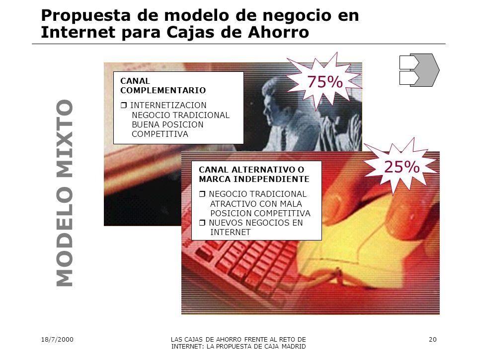 18/7/2000LAS CAJAS DE AHORRO FRENTE AL RETO DE INTERNET: LA PROPUESTA DE CAJA MADRID 21 Propuesta de modelo de negocio en Internet para Cajas de Ahorro (1) (1) BBK ha estimado que en el año 2005, los ahorros para el conjunto de las Cajas de Ahorro debido a la internetización de sus procesos, será de unos 18.000 millones de pesetas (2) El portal financiero de CECA, previsto para Octubre de 2000, supone unas inversiones y gastos de 20.000 millones de pesetas CANAL COMPLEMENTARIO r INTERNETIZACION NEGOCIO TRADICIONAL CON BUENA POSICION COMPETITVA – Prioridad: reforzar la retención de los clientes actuales (fidelización), evitando los costes de captación de nuevos clientes.