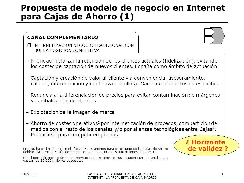 18/7/2000LAS CAJAS DE AHORRO FRENTE AL RETO DE INTERNET: LA PROPUESTA DE CAJA MADRID 22 Propuesta de modelo de negocio en Internet para Cajas de Ahorro (2) CANAL ALTERNATIVO O INDEPENDIENTE r NUEVOS NEGOCIOS EN INTERNET r NEGOCIO TRADICIONAL ATRACTIVO CON MALA P/C.