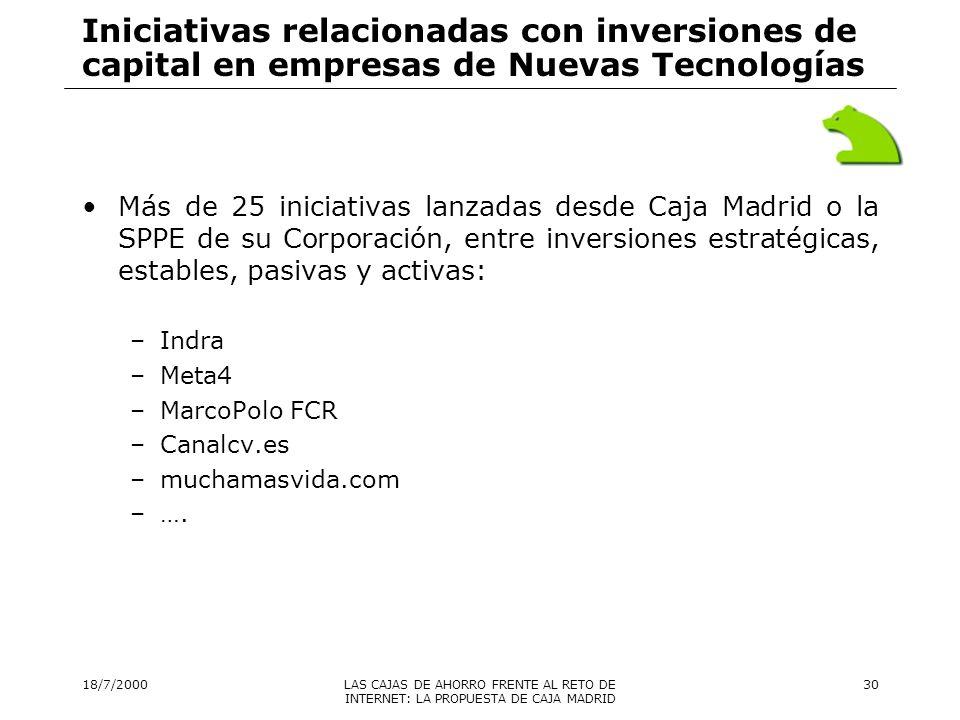 18/7/2000LAS CAJAS DE AHORRO FRENTE AL RETO DE INTERNET: LA PROPUESTA DE CAJA MADRID 31 Caja Madrid/2000 en Internet Jun 97 Mar 98