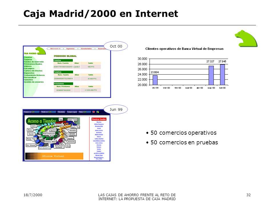 18/7/2000LAS CAJAS DE AHORRO FRENTE AL RETO DE INTERNET: LA PROPUESTA DE CAJA MADRID 33 Caja Madrid/2000 en Internet Sep 99