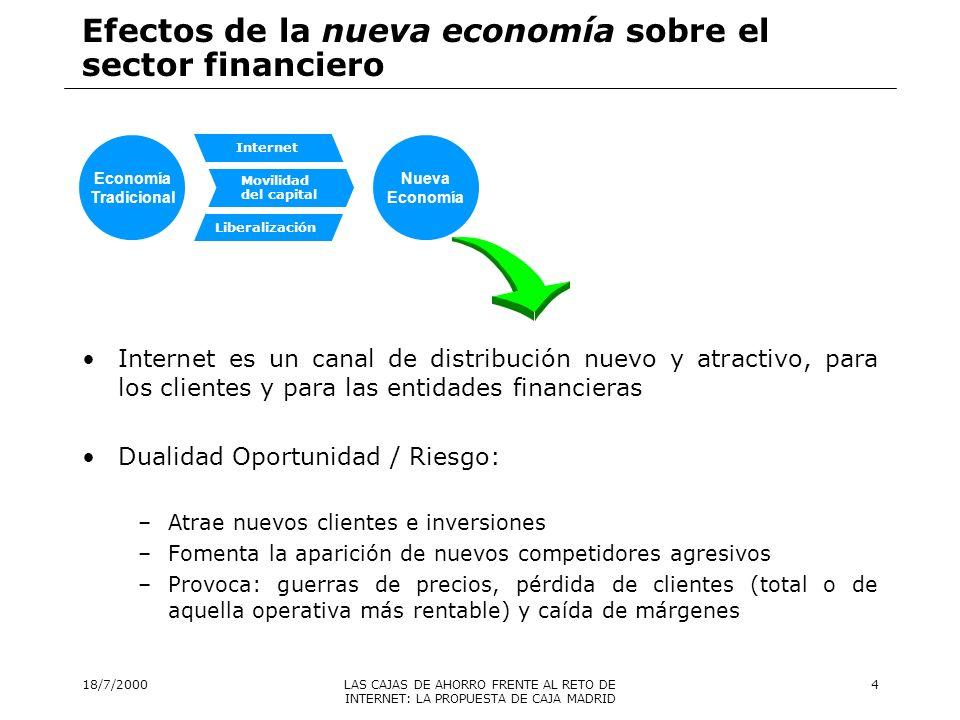 18/7/2000LAS CAJAS DE AHORRO FRENTE AL RETO DE INTERNET: LA PROPUESTA DE CAJA MADRID 5 Joven Varón Formación media/alta Renta = 3 x renta media Internet es un canal atractivo …..