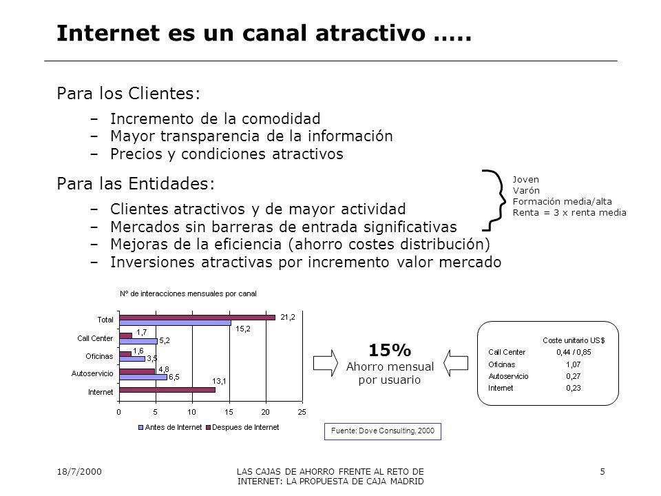 18/7/2000LAS CAJAS DE AHORRO FRENTE AL RETO DE INTERNET: LA PROPUESTA DE CAJA MADRID 6 ….