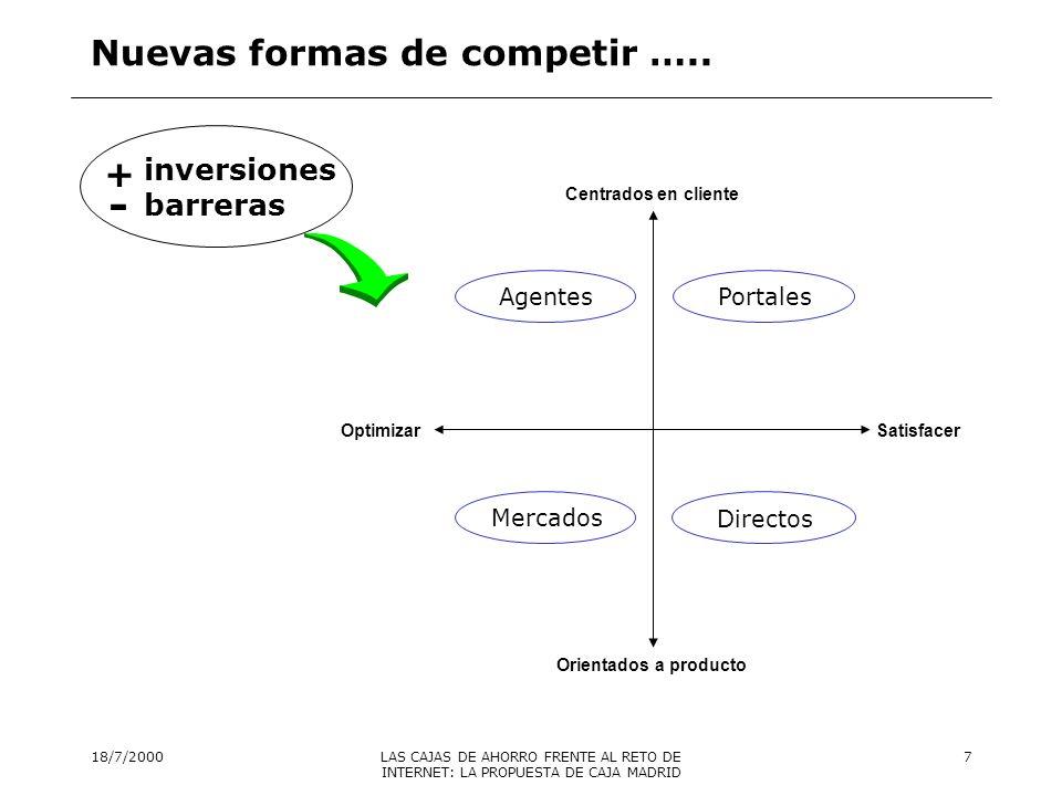 18/7/2000LAS CAJAS DE AHORRO FRENTE AL RETO DE INTERNET: LA PROPUESTA DE CAJA MADRID 8 ….