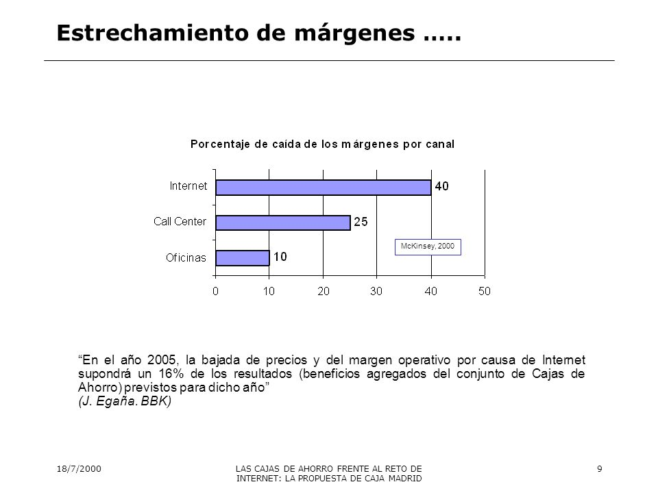 18/7/2000LAS CAJAS DE AHORRO FRENTE AL RETO DE INTERNET: LA PROPUESTA DE CAJA MADRID 10 Reflexiones ….