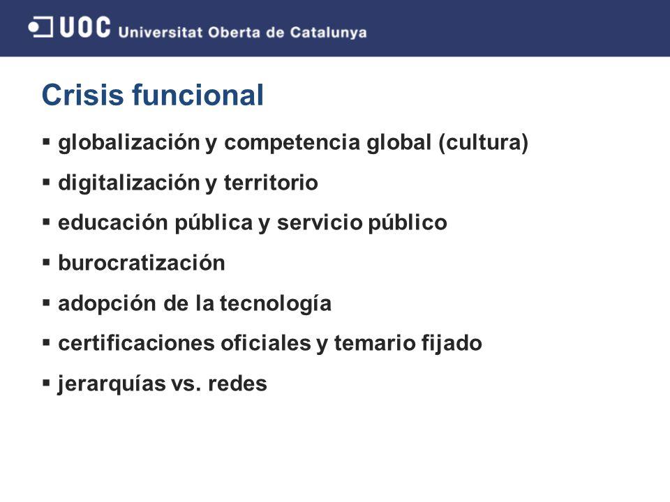 Crisis funcional globalización y competencia global (cultura) digitalización y territorio educación pública y servicio público burocratización adopción de la tecnología certificaciones oficiales y temario fijado jerarquías vs.