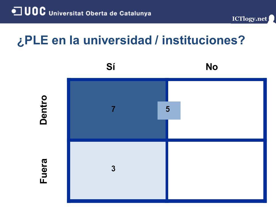 La identidad del estudiante debe… aislarse de otrasser parte de un todo Cerrado Abierto La Universidad debe ser un entorno… ¿Abertura.