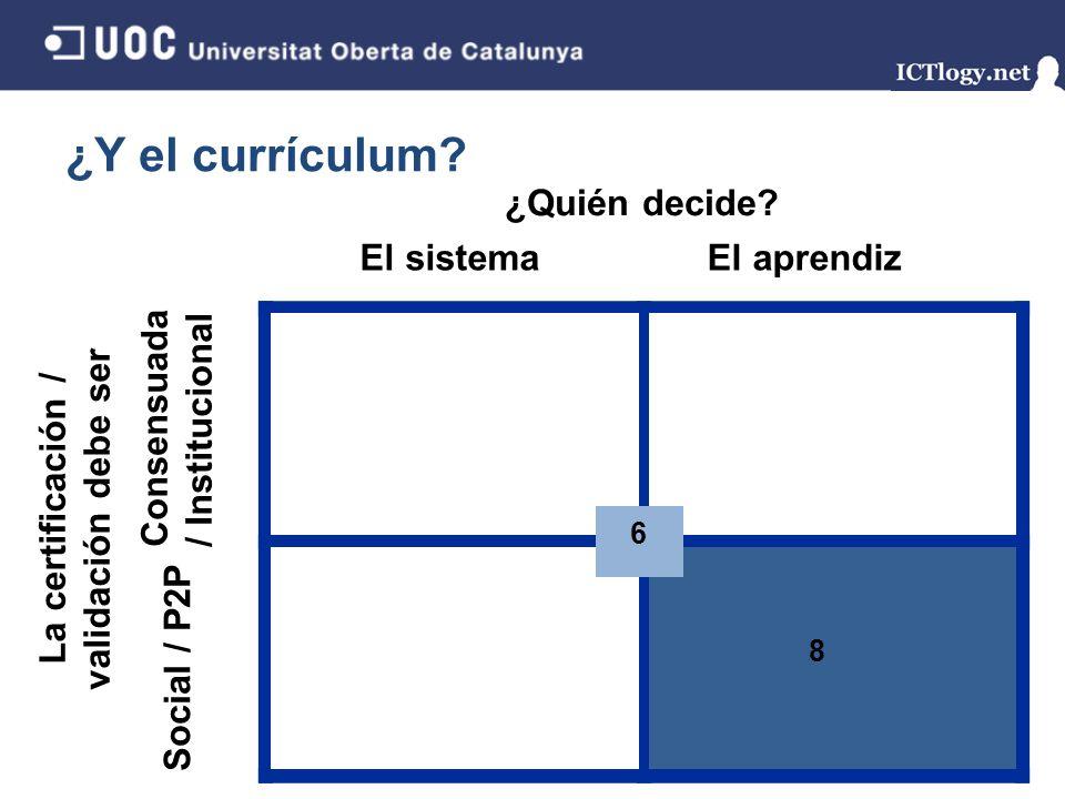 Las principales barreras son InstitucionalesIndividuales Pedagógicas Tecnológicas 2 63 4 ¿Barreras (I).