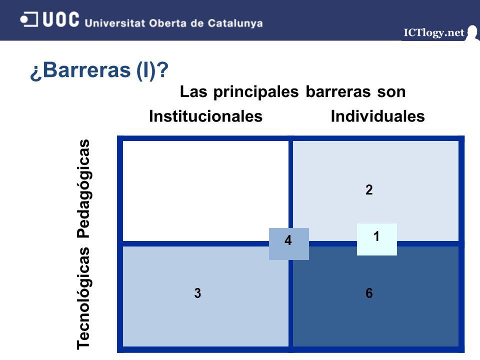 Las principales barreras son EstandarizaciónAtomización Economicas Organizativas ¿Barreras (II).