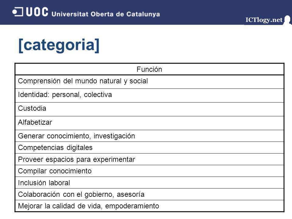 [categoria] Función Trabajo de observación de la acción de gobierno Trabajo colaborativo Certificación de aprendizajes Evaluación de aprendizajes Actualización de conocimientos