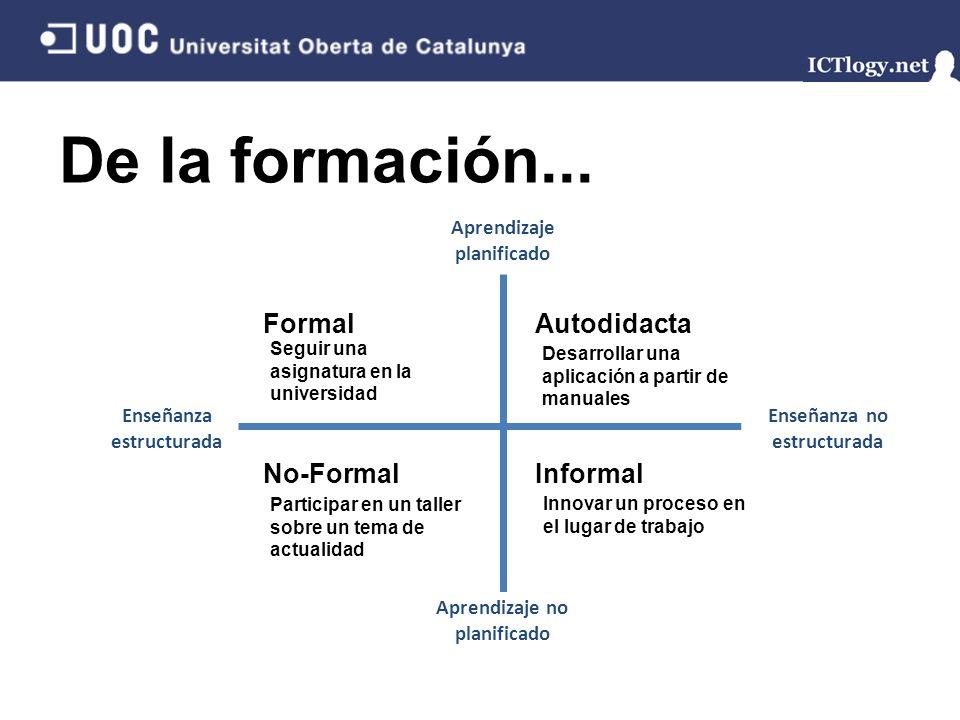 De la formación... Enseñanza estructurada Aprendizaje planificado Aprendizaje no planificado Enseñanza no estructurada Formal Seguir una asignatura en