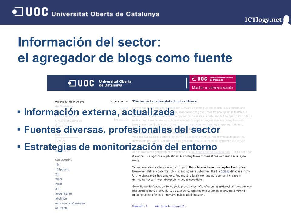 Información del sector: el agregador de blogs como fuente 5/43 Información externa, actualizada Fuentes diversas, profesionales del sector Estrategias