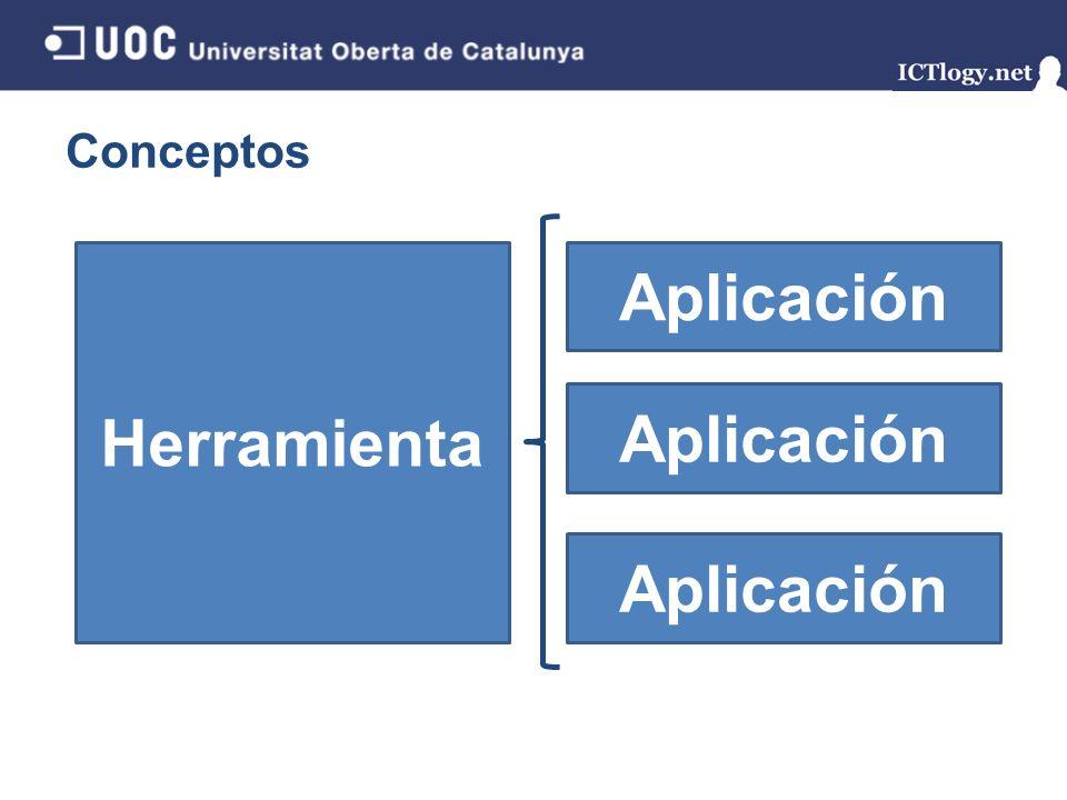 Conceptos Herramienta Aplicación