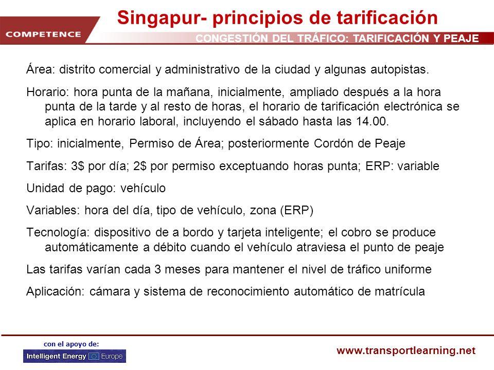 CONGESTIÓN DEL TRÁFICO: TARIFICACIÓN Y PEAJE www.transportlearning.net con el apoyo de: Singapur- principios de tarificación Área: distrito comercial
