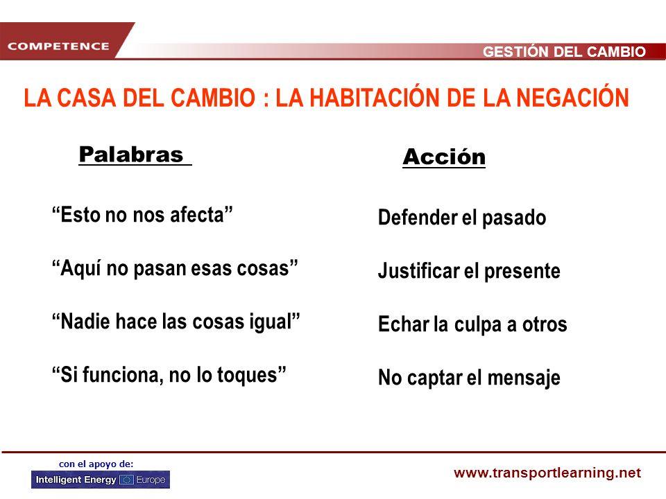 GESTIÓN DEL CAMBIO www.transportlearning.net con el apoyo de: PSICOLOGÍA DEL CAMBIO FASES PROBABLES EN UNA ORGANIZACIÓN SOMETIDA A CAMBIO Fuente: Nick