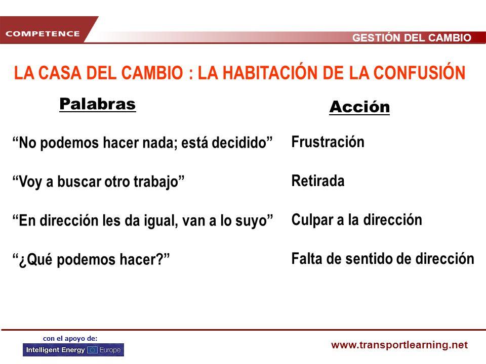 GESTIÓN DEL CAMBIO www.transportlearning.net con el apoyo de: LA CASA DEL CAMBIO : LA HABITACIÓN DE LA NEGACIÓN Palabras Acción Esto no nos afecta Aqu
