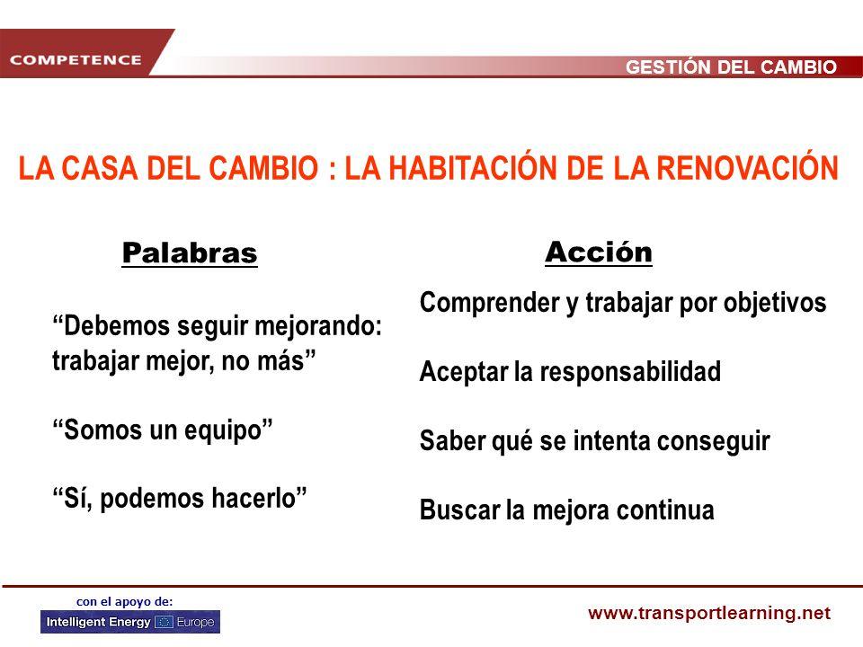 GESTIÓN DEL CAMBIO www.transportlearning.net con el apoyo de: LA CASA DEL CAMBIO : LA HABITACIÓN DE LA CONFUSIÓN Palabras Acción No podemos hacer nada