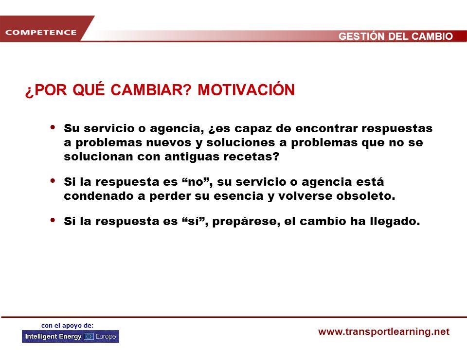 GESTIÓN DEL CAMBIO www.transportlearning.net con el apoyo de: ESTRUCTURA DE LA FORMACIÓN 1. Psicología del cambio 2. ¿Por qué cambiar? Motivadores 3.