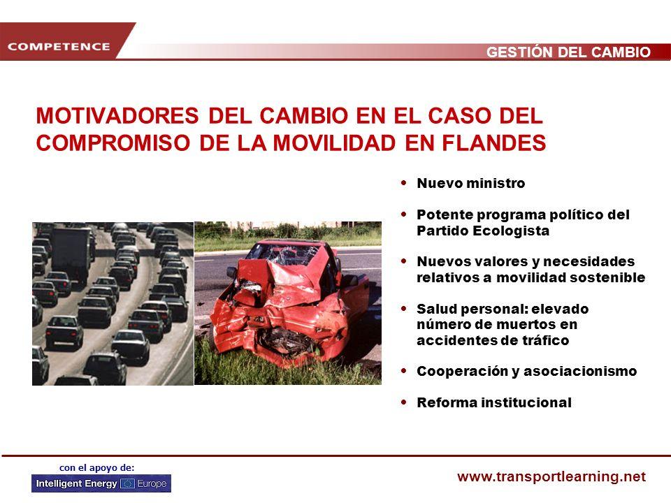 GESTIÓN DEL CAMBIO www.transportlearning.net con el apoyo de: MOTIVADORES DEL CAMBIO
