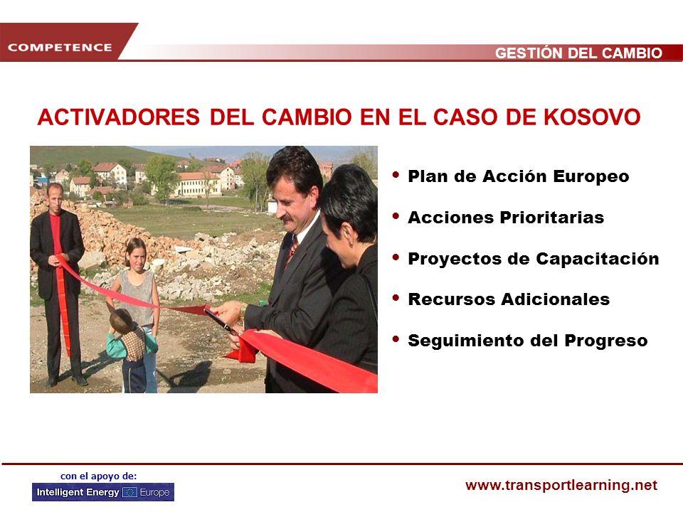 GESTIÓN DEL CAMBIO www.transportlearning.net con el apoyo de: ACTIVADORES DEL CAMBIO EN EL CASO DEL COMPROMISO DE LA MOVILIDAD EN FLANDES Nuevos proce