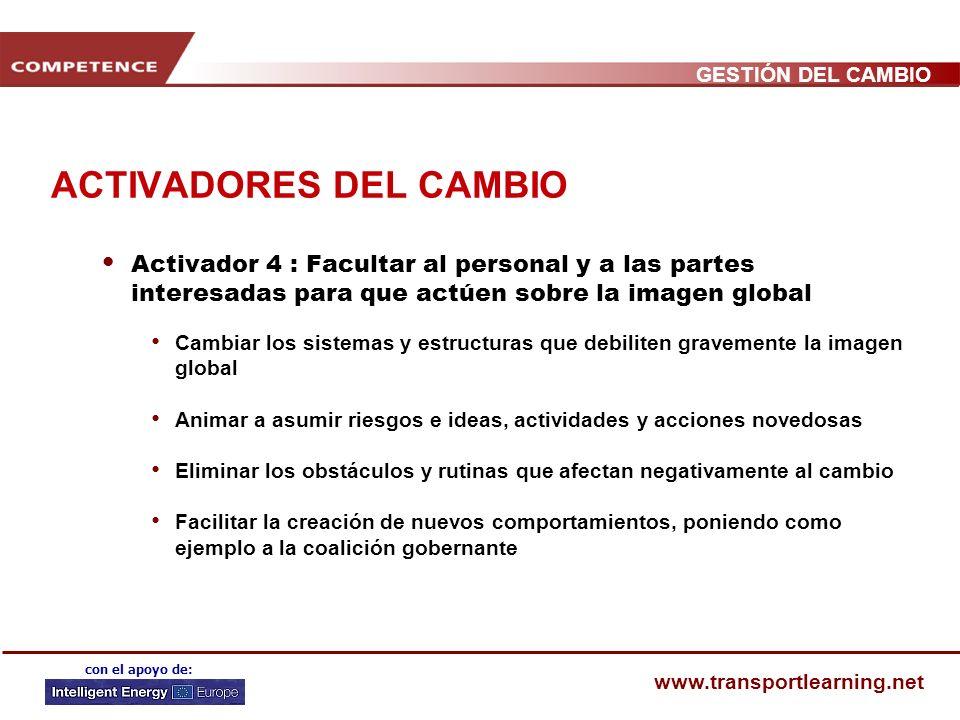 GESTIÓN DEL CAMBIO www.transportlearning.net con el apoyo de: ACTIVADORES DEL CAMBIO Activador 3: Crear una imagen global y una estrategia Crear una i
