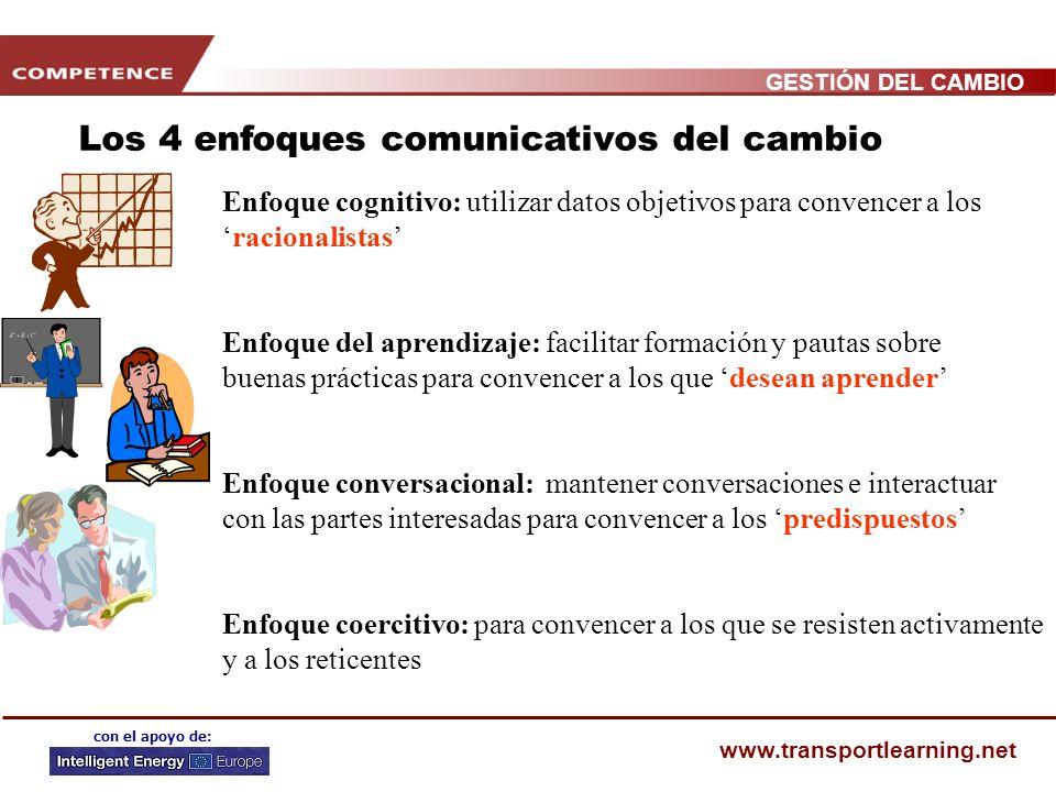 GESTIÓN DEL CAMBIO www.transportlearning.net con el apoyo de: ACTIVADORES DEL CAMBIO Activador 8 : Liderar y comunicar el proceso de cambio Utilizar t