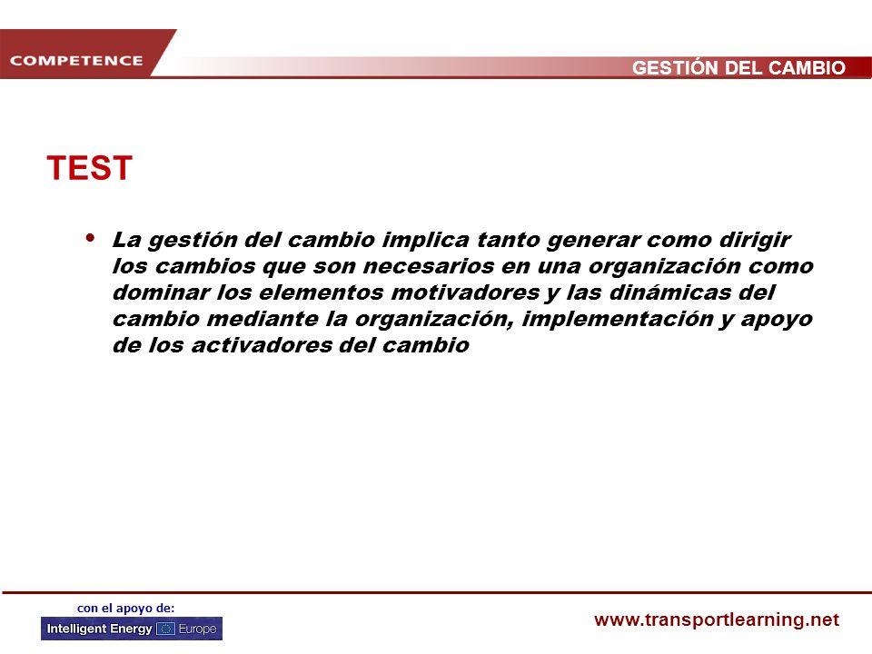 GESTIÓN DEL CAMBIO www.transportlearning.net con el apoyo de: ESTRUCTURA DE LA FORMACIÓN 1. Psicología del cambio 2. ¿Por qué cambiar? Motivación 3. A