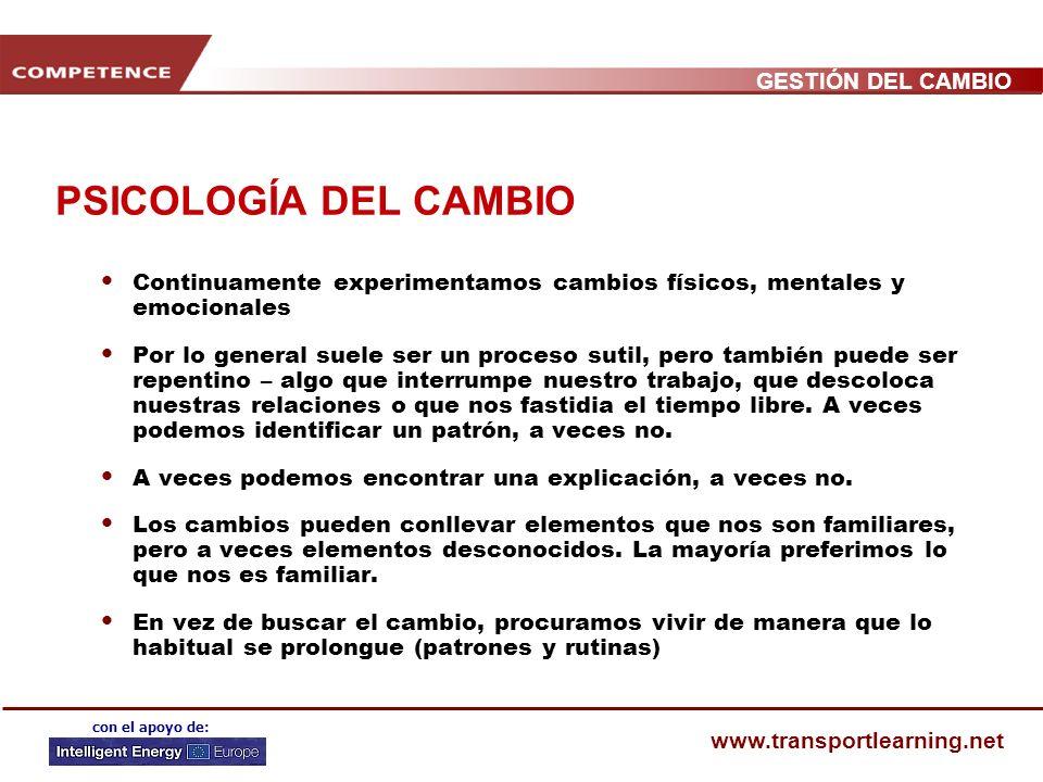 GESTIÓN DEL CAMBIO www.transportlearning.net con el apoyo de: ESTRUCTURA DE LA FORMACIÓN 1.