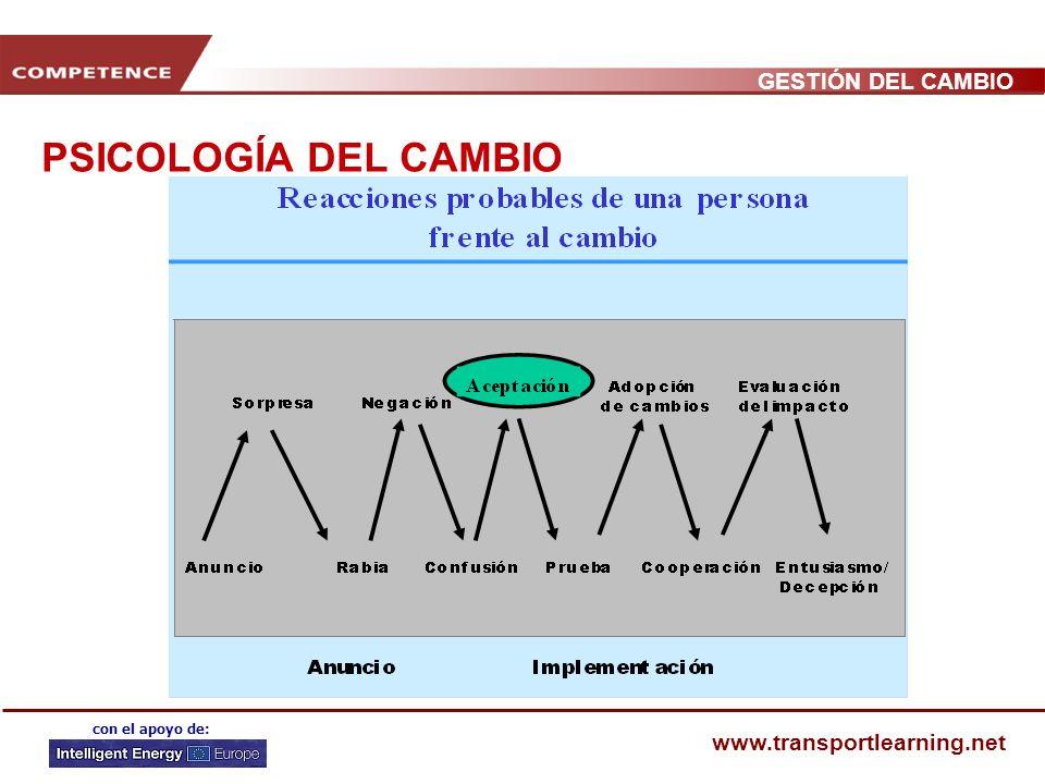 GESTIÓN DEL CAMBIO www.transportlearning.net con el apoyo de: PSICOLOGÍA DEL CAMBIO Continuamente experimentamos cambios físicos, mentales y emocional