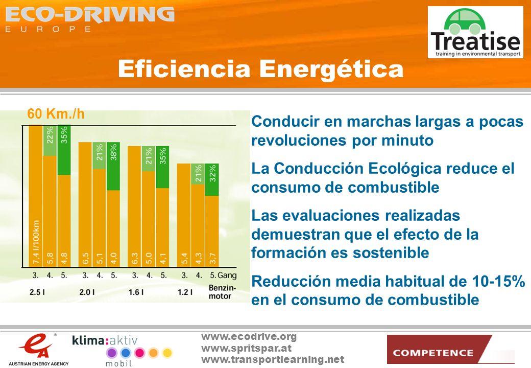 www.ecodrive.org www.spritspar.at www.transportlearning.net Ruido La Conducción Ecológica reduce la contaminación acústica El ruido que producen 32 coches a 2000 revoluciones por minuto equivale Al ruido producido por 1 coche a 4000 revoluciones por minuto
