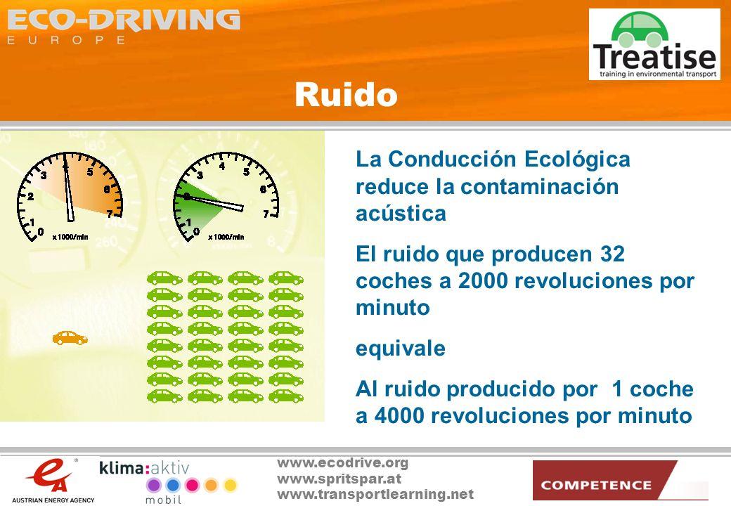 www.ecodrive.org www.spritspar.at www.transportlearning.net Efectos sobre el Medio Ambiente La Conducción Ecológica reduce el nivel de emisiones y mejora el medio ambiente a nivel local Deportiva/Ecológica Reducción Monóxido de Carbono HidrocarburosÓxidos de Nitrógeno