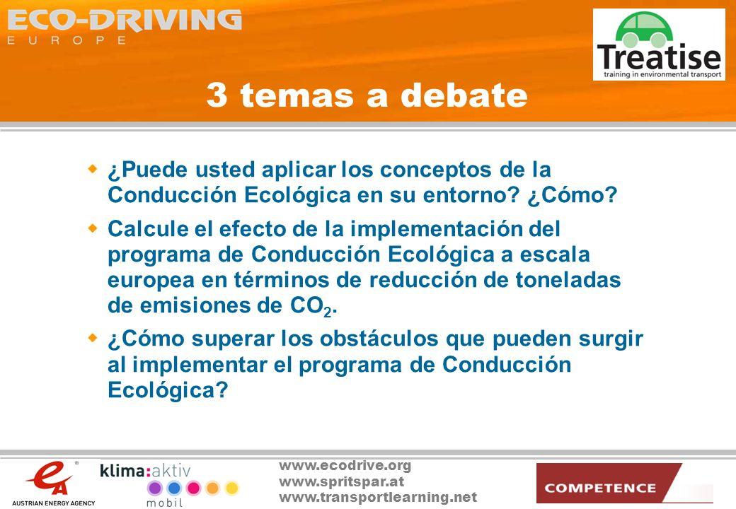 www.ecodrive.org www.spritspar.at www.transportlearning.net Datos a tener en cuenta para el debate Según cálculos realizados por el Programa Europeo sobre el Cambio Climático (PECC) en 2001, el potencial de reducción de emisiones de CO 2 gracias a la educación de conductores y al programa de Conducción Ecológica suponía un total de 50 millones de toneladas de CO 2 para el año 2010.