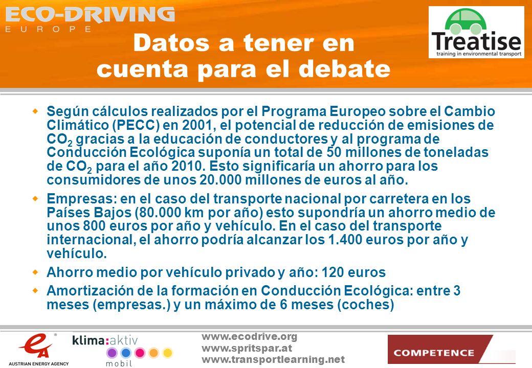 www.ecodrive.org www.spritspar.at www.transportlearning.net ¡Disfrute de la Conducción Ecológica.