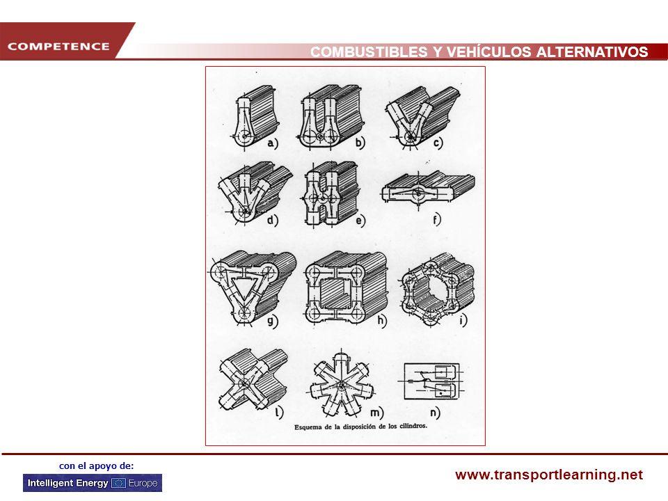 COMBUSTIBLES Y VEHÍCULOS ALTERNATIVOS www.transportlearning.net con el apoyo de: